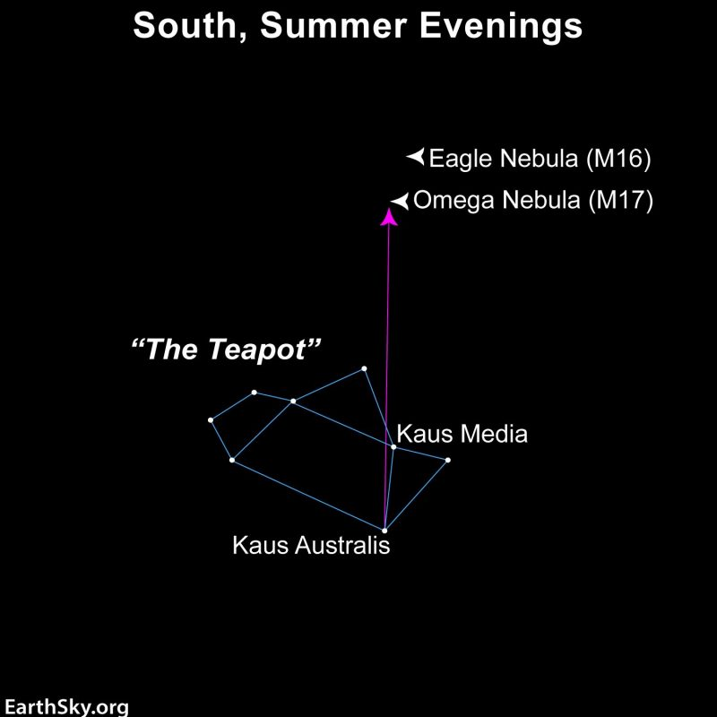 Star chart showing the Teapot, with an arrow drawn to M16 and M17.
