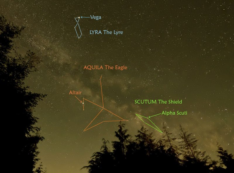 Photo of the night sky, with the starlit band of the Milky Way, and with Scutum along the Milky Way, south of Aquila the Eagle.