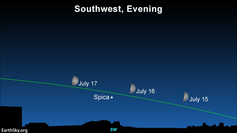 Star chart with three positions of moon on ecliptic line near star Spica.