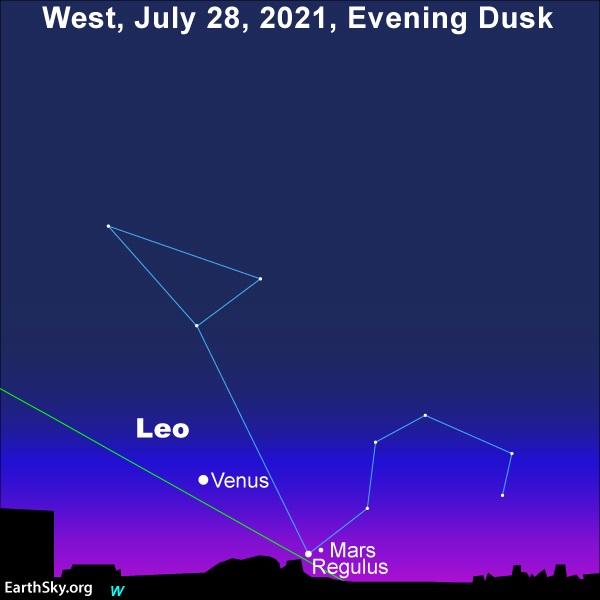 Star chart: Mars and Regulus close together beneath Venus at dusk July 28, 2021.