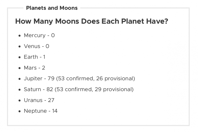 Chart showing confirmed and provisional moons for each planet in our solar system.