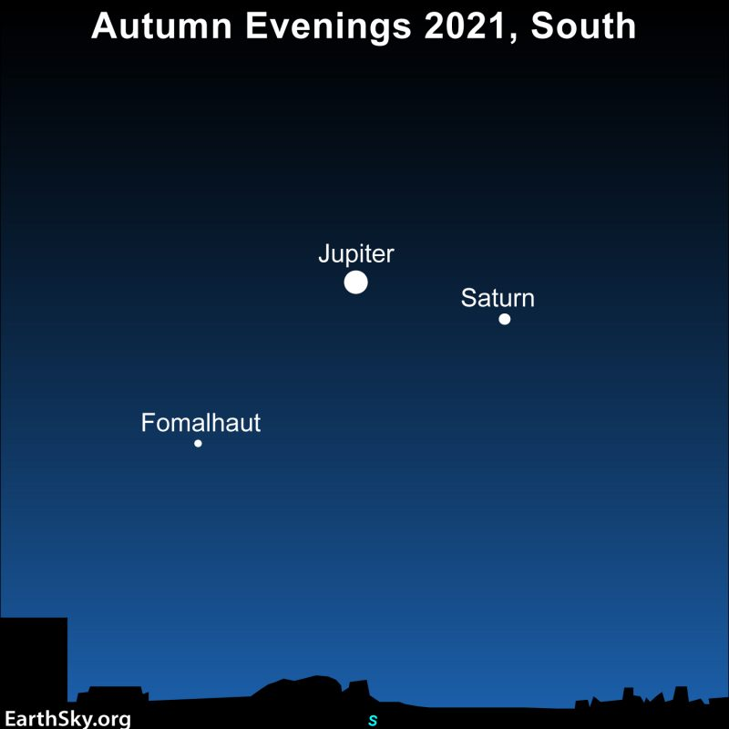 Star chart with the star Fomalhaut and planets Jupiter and Saturn.