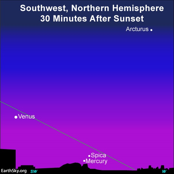 Very slanted ecliptic line with Venus, and Mercury next to horizon very close to a star.