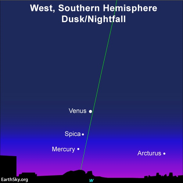 Nearly vertical ecliptic line with Venus, Spica, and Mercury close to it.