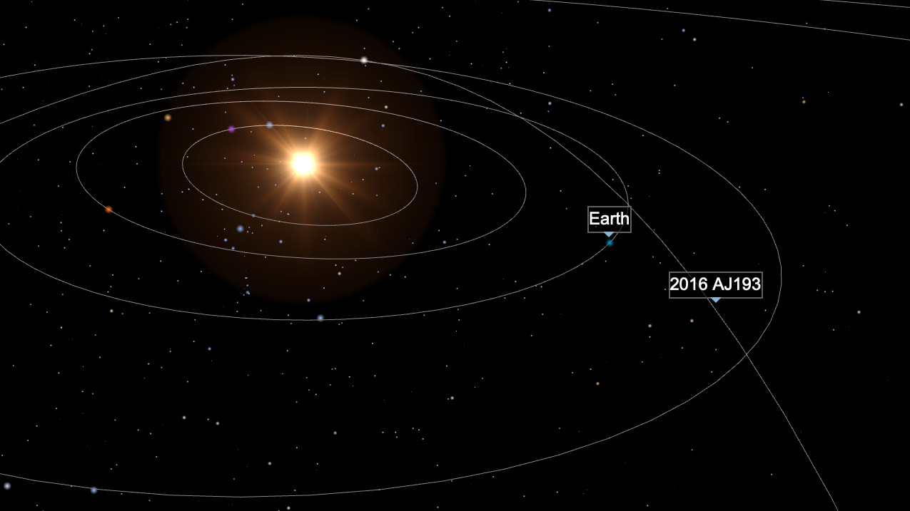 Close asteroid pass August 21. Oblique view of orbits of inner planets and path of asteroid passing close to Earth.