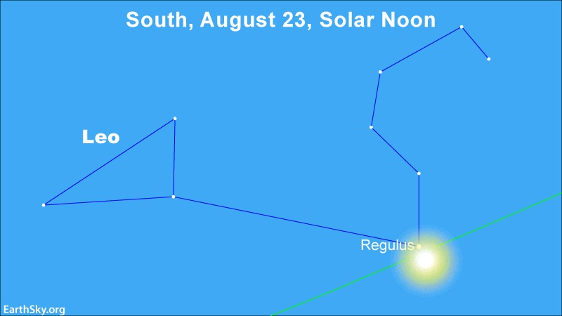 Sun-Regulus in conjunction. Chart of daytime sky with constellation Leo and sun very near star Regulus.
