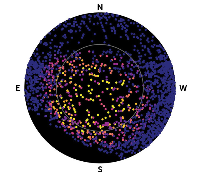 Circle with blizzard of purple, pink and yellow dots, yellow in center surrounded by pink and purple.