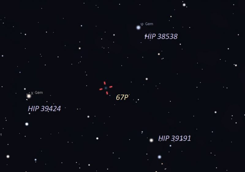 Star chart of Gemini region with labeled reference stars and tick marks at location of comet 67P.