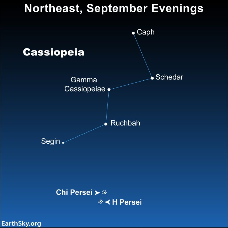 Star map of Cassiopeia the Queen with stars labeled and two tiny, labeled rings of dots.