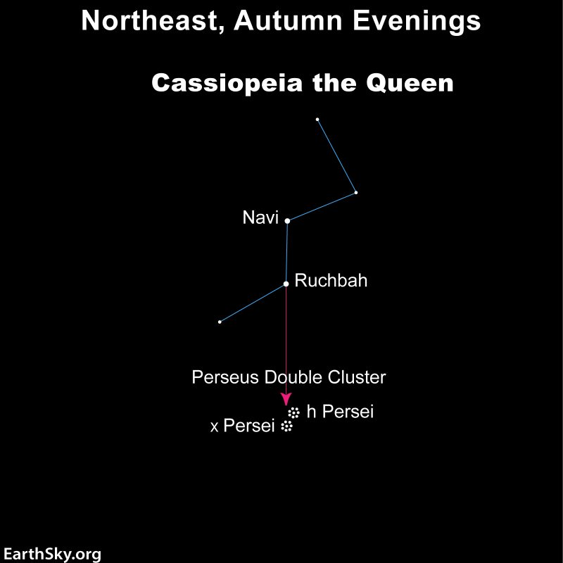 Chart of Cassiopeia with a line pointing to the Perseus Double Cluster.