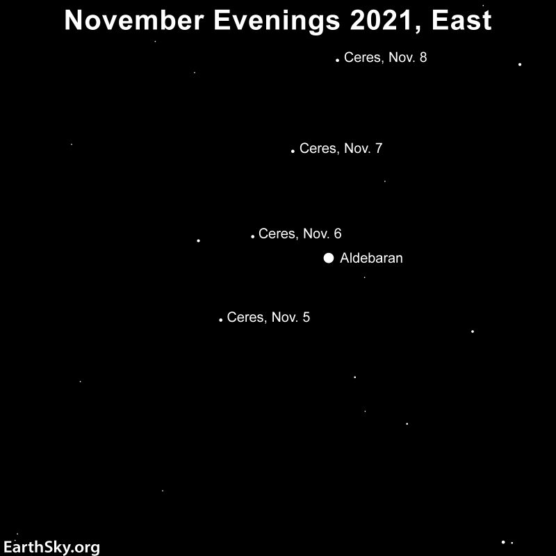 Star chart with 3 positions of Ceres relative to Aldebaran.