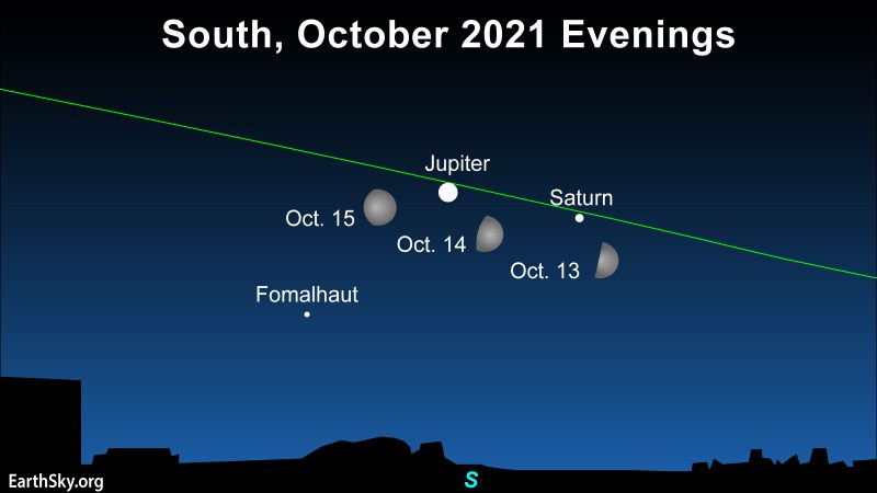 Moon, Jupiter, Saturn: Sky chart showing the Moon's positions on October 13, 14 and 15, 2021.