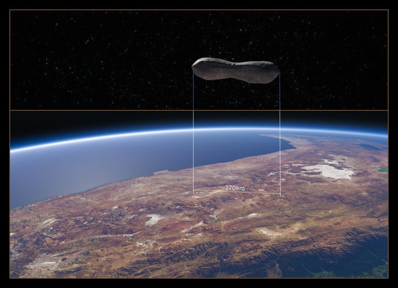 Dog-bone asteroid high over orbital view of Chile with curve of globe in background.
