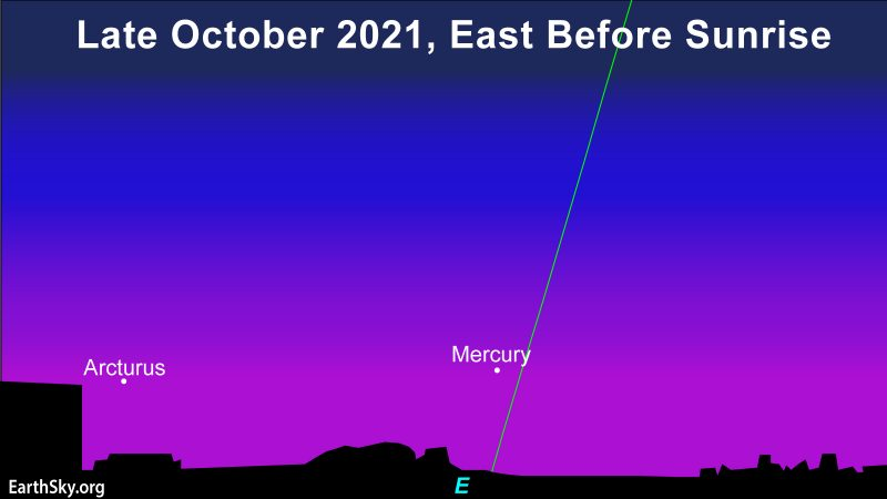 Sky chart showing Arcturus and Mercury.