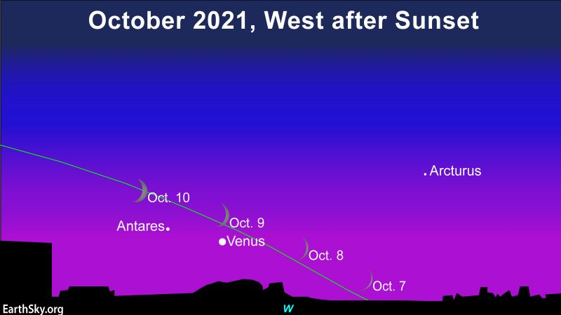 Sky chart with 4 dated positions of the moon near Venus and Antares.
