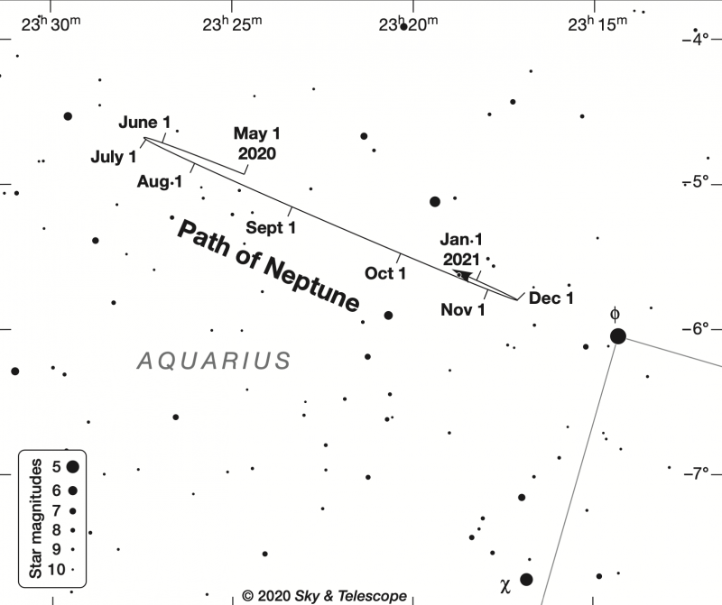 Chart showing Neptune's path across the stars with stars in black on white.
