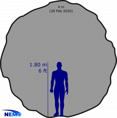Figure of man with round gray object behind that's twice as tall.