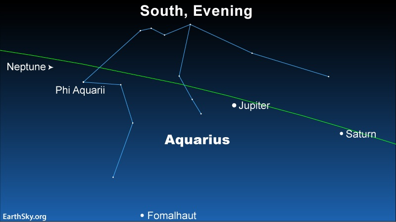 Neptune, infront of the constellation Aquarius, on line with Saturn and Jupiter.