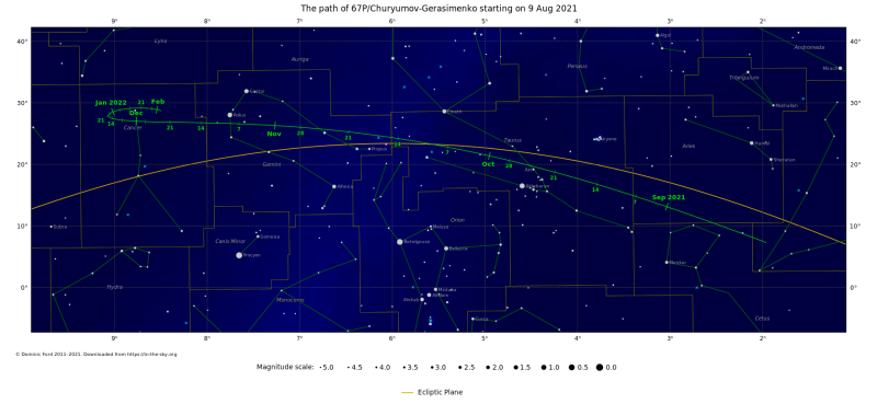 Chart of sky with constellations and path of comet in green across it.