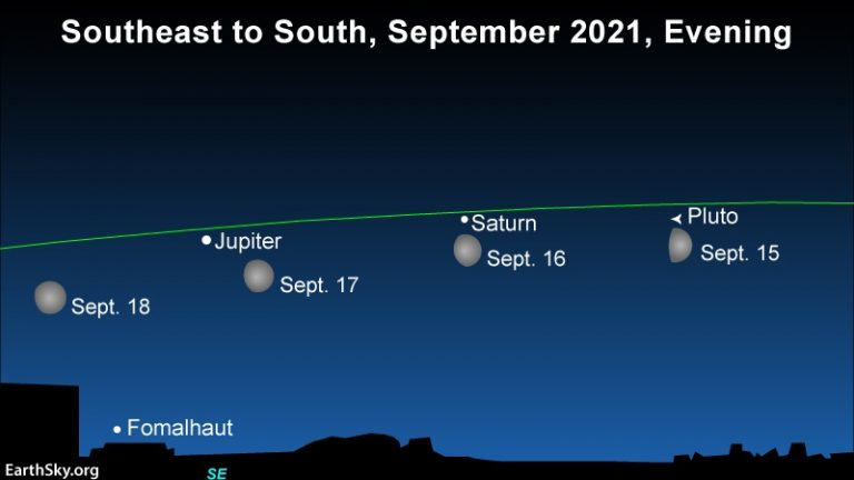 Moon swings by Saturn and Jupiter in mid-September 2021.