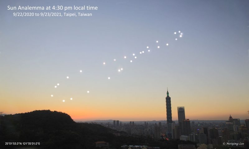 Solar analemma with a view of Taipei, Taiwan, in the foreground.
