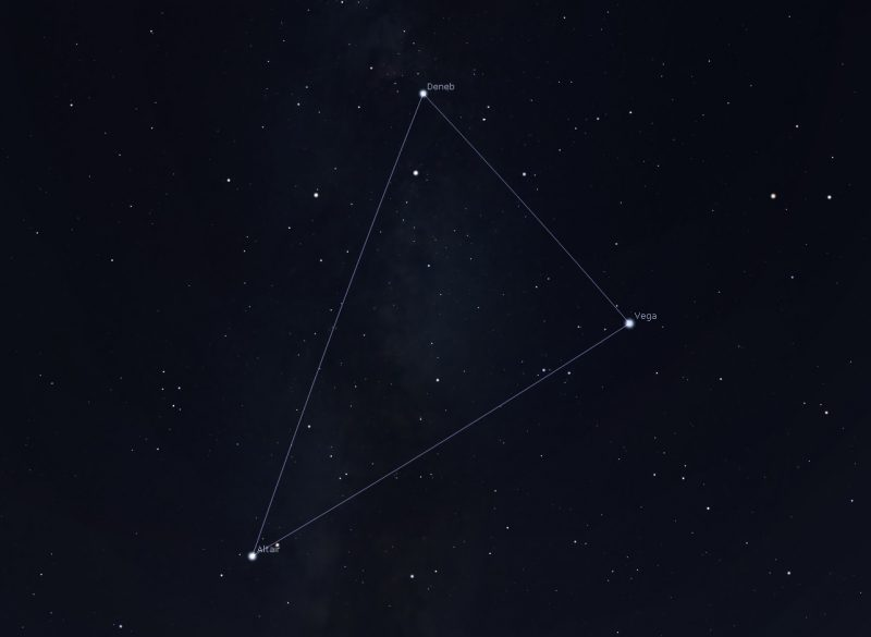 Star chart showing the Summer Triangle stars Deneb, Vega and Altair.