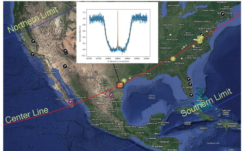 Map with path of Pluto occultation across Mexico, Louisiana and the Northeast, with a graph inset.